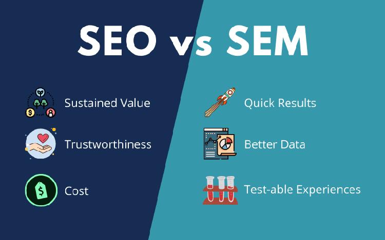 7 SEM چیست ؟ آشنایی با بازاریابی موتور های جستجو و اهمیت آن